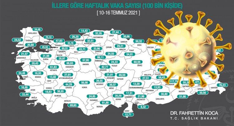 Muğla'da 1 Haftada Yüzde 100 Artış!